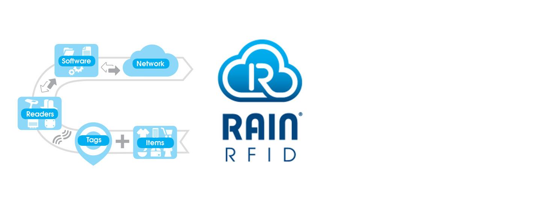 rain rfid technology